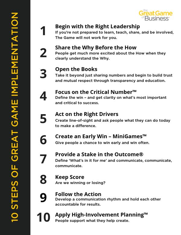 10 Steps of Implementation  (1)