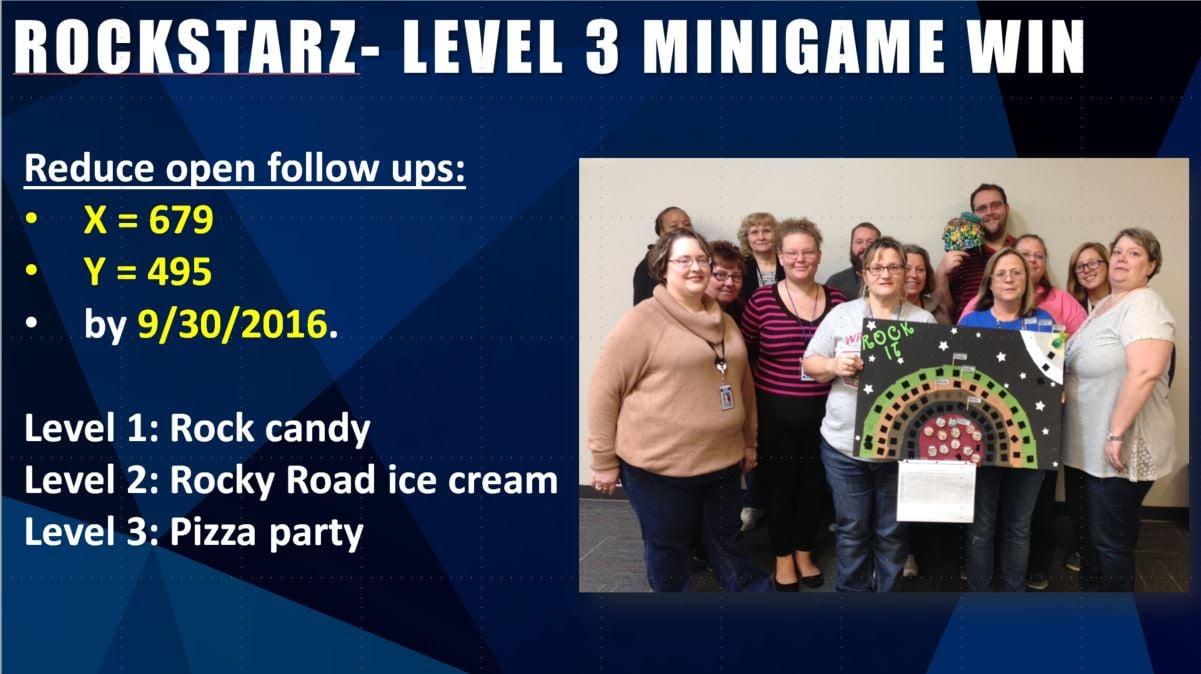 Rockstarz minigame 10-2016