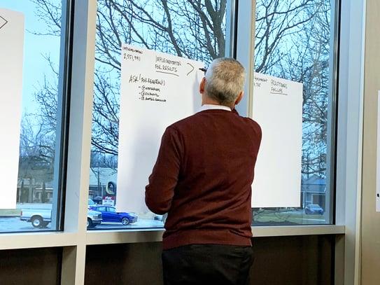 Implementation business plan ideas