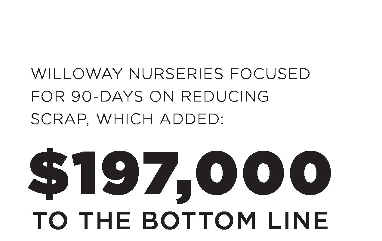 Willoway Nurseries Stats