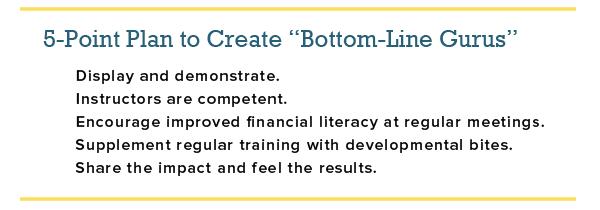 Create Bottom-line Gurus
