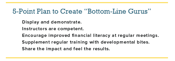 Create Bottom-line Gurus