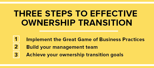three steps to effective ownership transition