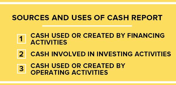 Tips for Forecasting Cash Flow