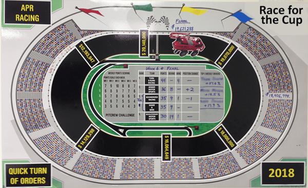 minigame scoreboard