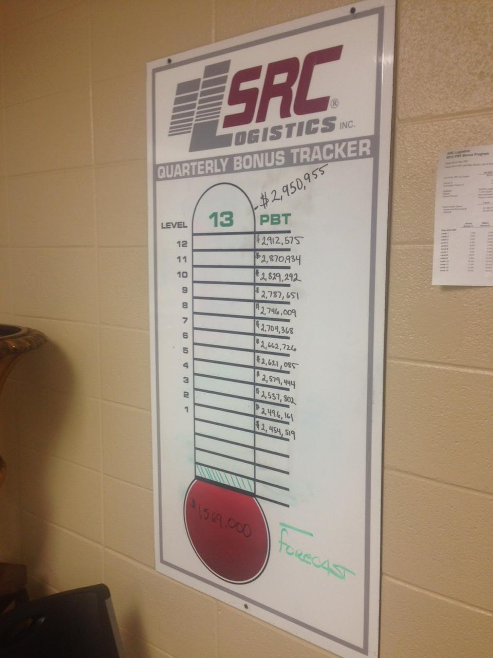 SRCL - critical number