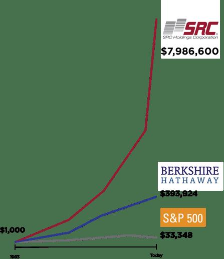 SRC_Graph2021
