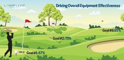 LaserLight_DrivingOverallEquipmentEffectivenss_1