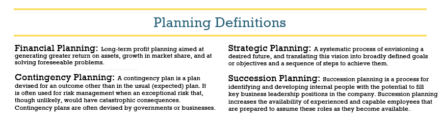 types of planning-01